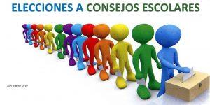 ELECCIONES AL CONSEJO ESCOLAR: PUBLICADO EL CENSO ELECTORAL